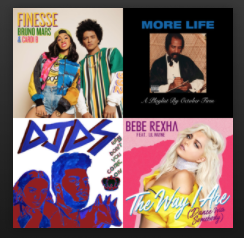 January 2018 Staff Playlist
