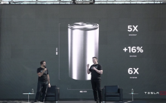 Tesla Battery Day Recap