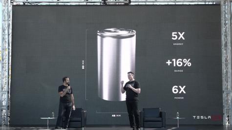 Tesla Battery Day Recap